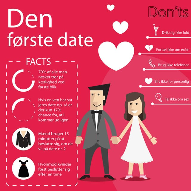 Infografik med facts and donts